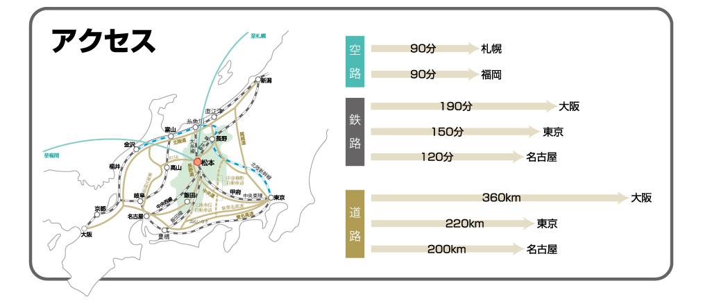 松本市へのアクセス